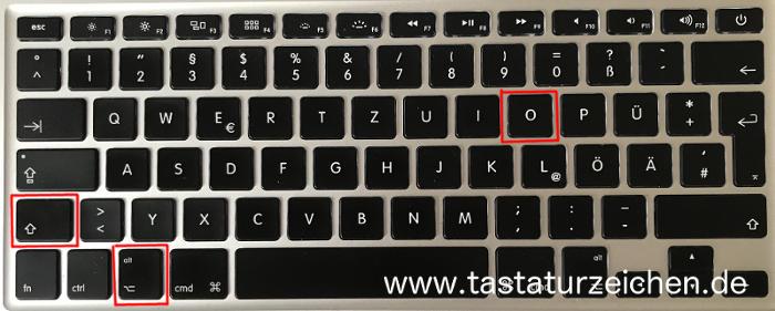 Durchschnittszeichen Tastatur Mac apple